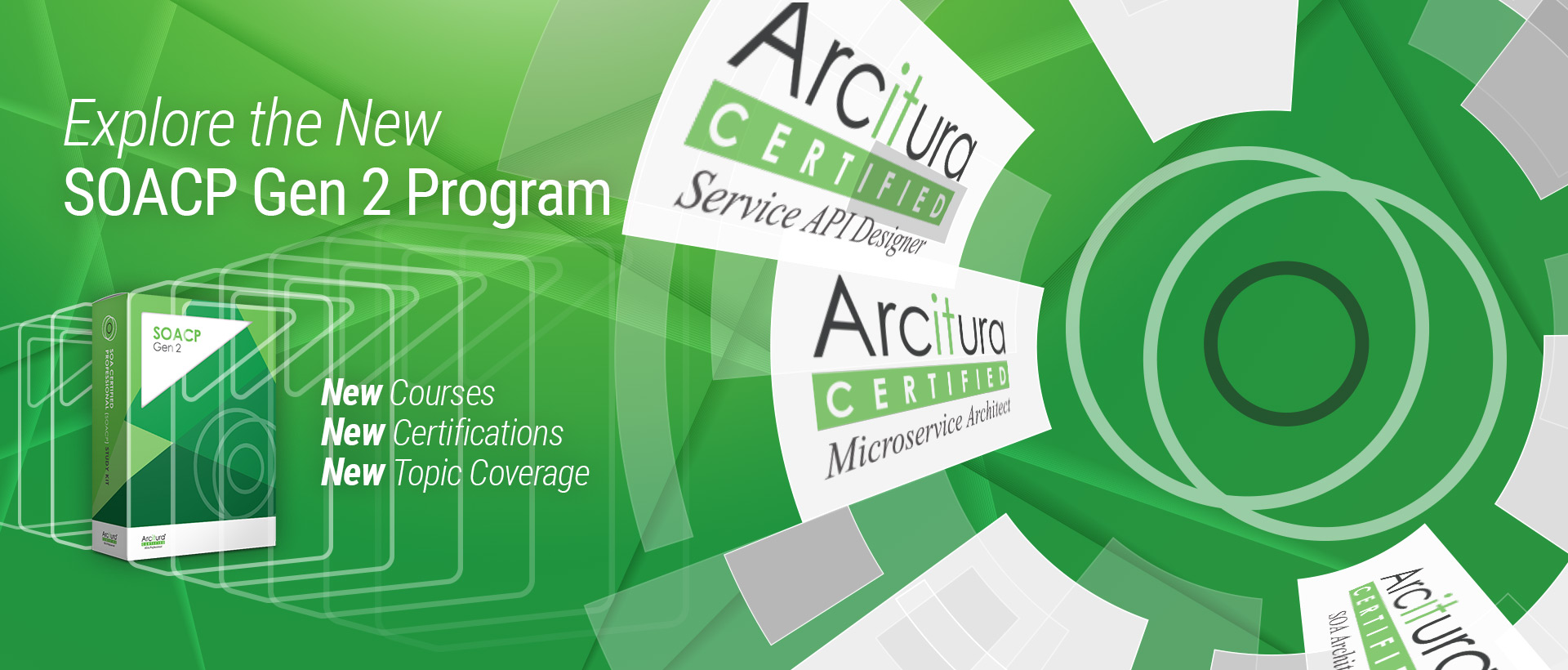 Arcitura soa certified professional soacp learn more 1betcityfo Image collections